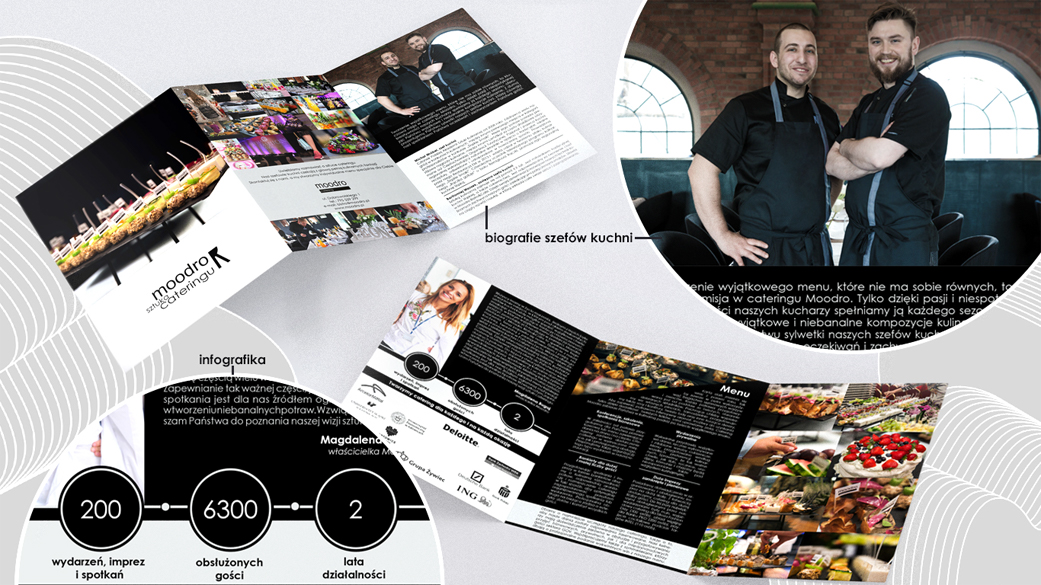 The interior of the folder with the offer containing photos of dishes, chefs, infographics and descriptions